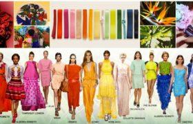 Tendencia: Colores Primavera – Verano 2015
